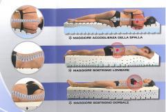 postura notturna materasso geoflex cignus - Copia (2).jpg