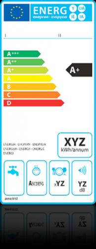 classe energetica, classe energetica lavatrici, risparmio energetico, classe A, A++, a+