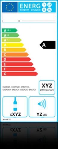 classe energetica, elettrodomestici, cantinette, classe A, A++, A+