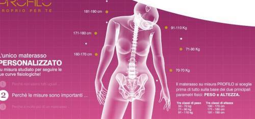 Profilo cignus materasso su misura.jpg